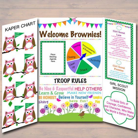 kaper chart example